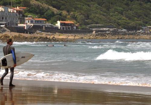 Surf et spots
